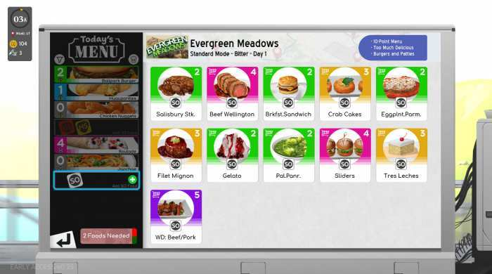 Cook Serve Delicious 3 Game Free Download Torrent